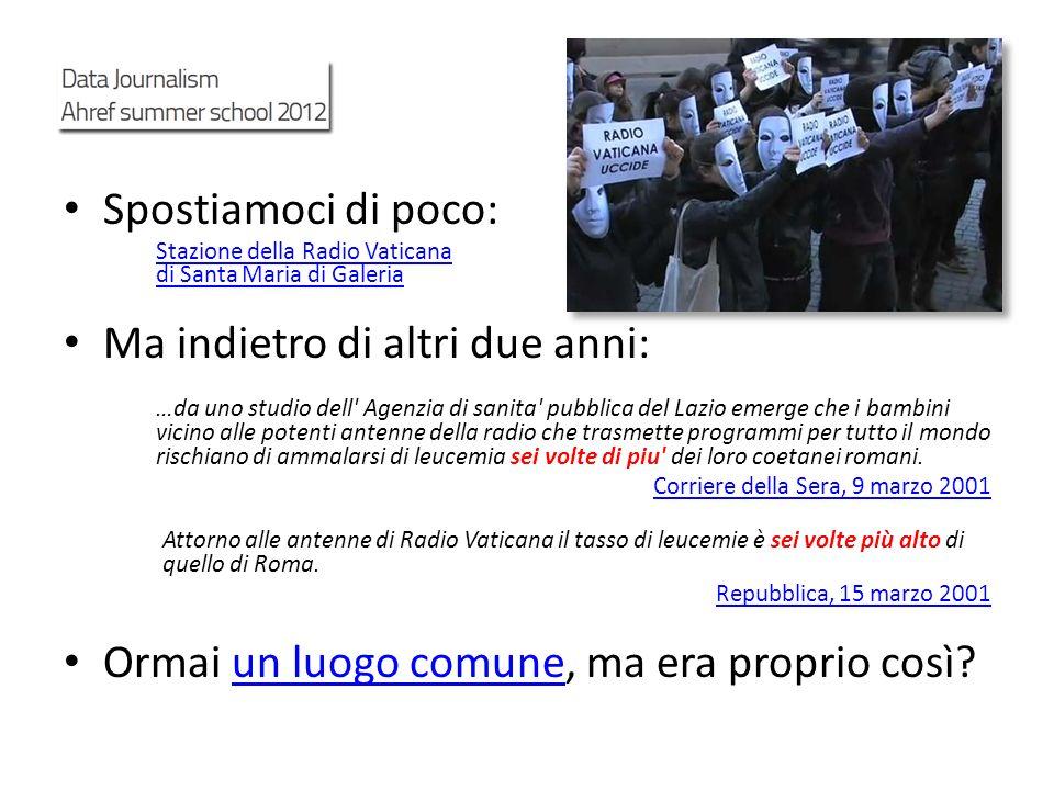 Spostiamoci di poco: Stazione della Radio Vaticana di Santa Maria di Galeria Ma indietro di altri due anni: …da uno studio dell' Agenzia di sanita' pu