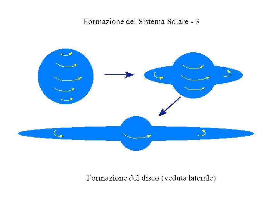 Formazione del Sistema Solare - 3 Formazione del disco (veduta laterale)