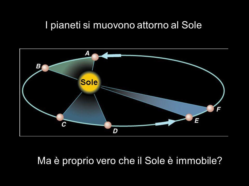 Ma è proprio vero che il Sole è immobile? I pianeti si muovono attorno al Sole