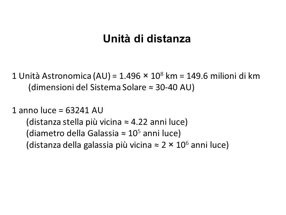 Unità di distanza 1 Unità Astronomica (AU) = 1.496 × 10 8 km = 149.6 milioni di km (dimensioni del Sistema Solare 30-40 AU) 1 anno luce = 63241 AU (di