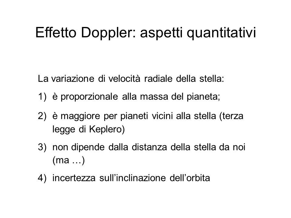 Effetto Doppler: aspetti quantitativi La variazione di velocità radiale della stella: 1)è proporzionale alla massa del pianeta; 2)è maggiore per piane