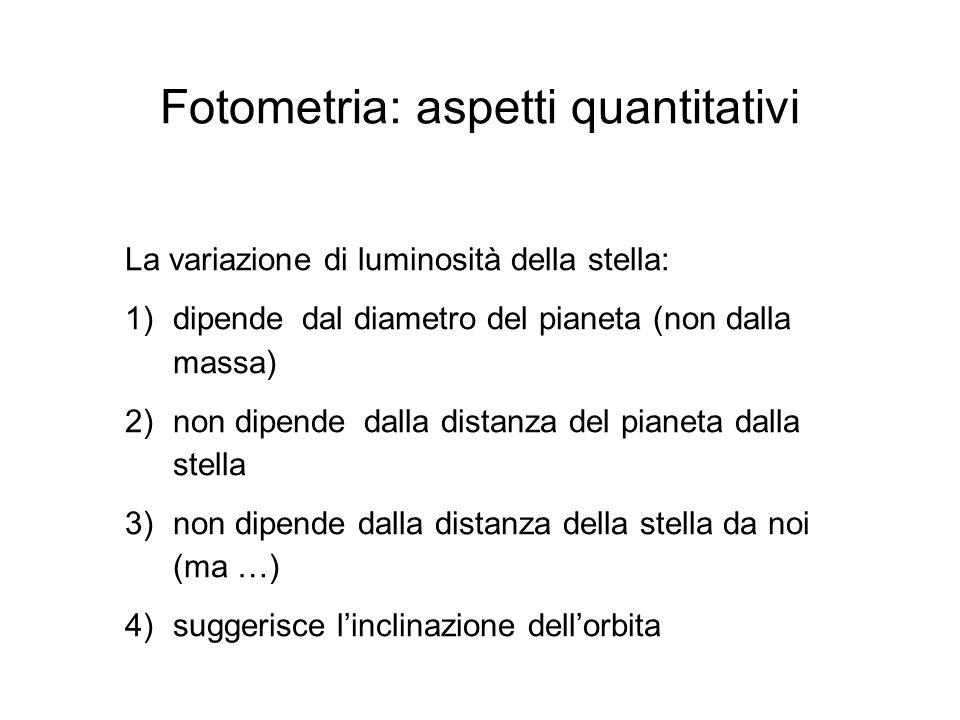 Fotometria: aspetti quantitativi La variazione di luminosità della stella: 1)dipende dal diametro del pianeta (non dalla massa) 2)non dipende dalla di