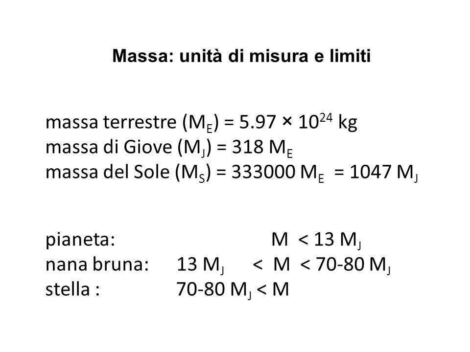 Massa: unità di misura e limiti massa terrestre (M E ) = 5.97 × 10 24 kg massa di Giove (M J ) = 318 M E massa del Sole (M S ) = 333000 M E = 1047 M J
