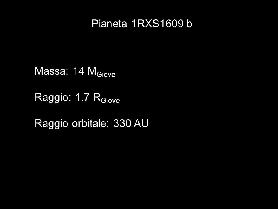Pianeta 1RXS1609 b Massa: 14 M Giove Raggio: 1.7 R Giove Raggio orbitale: 330 AU