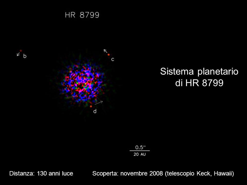 Sistema planetario di HR 8799 Distanza: 130 anni luce Scoperta: novembre 2008 (telescopio Keck, Hawaii)