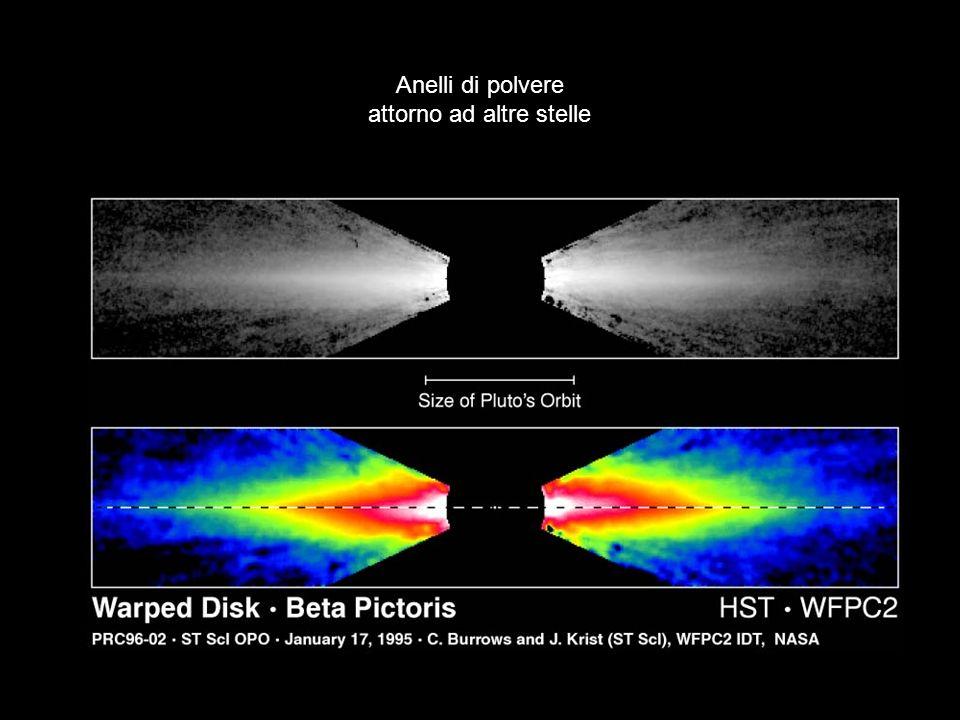 Differenze di composizione interna pianeti terrestri (interni) pianeti giganti (esterni)