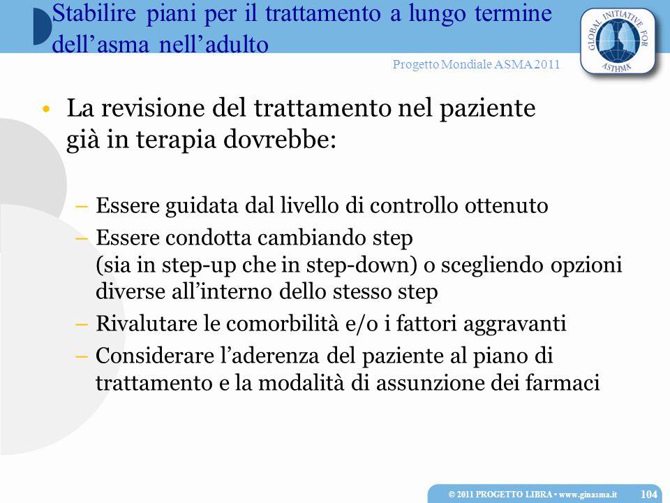 Progetto Mondiale ASMA 2011 La revisione del trattamento nel paziente già in terapia dovrebbe: –Essere guidata dal livello di controllo ottenuto –Esse