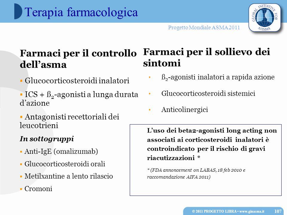 Progetto Mondiale ASMA 2011 Farmaci per il controllo dellasma Glucocorticosteroidi inalatori ICS + ß 2 -agonisti a lunga durata dazione Antagonisti re