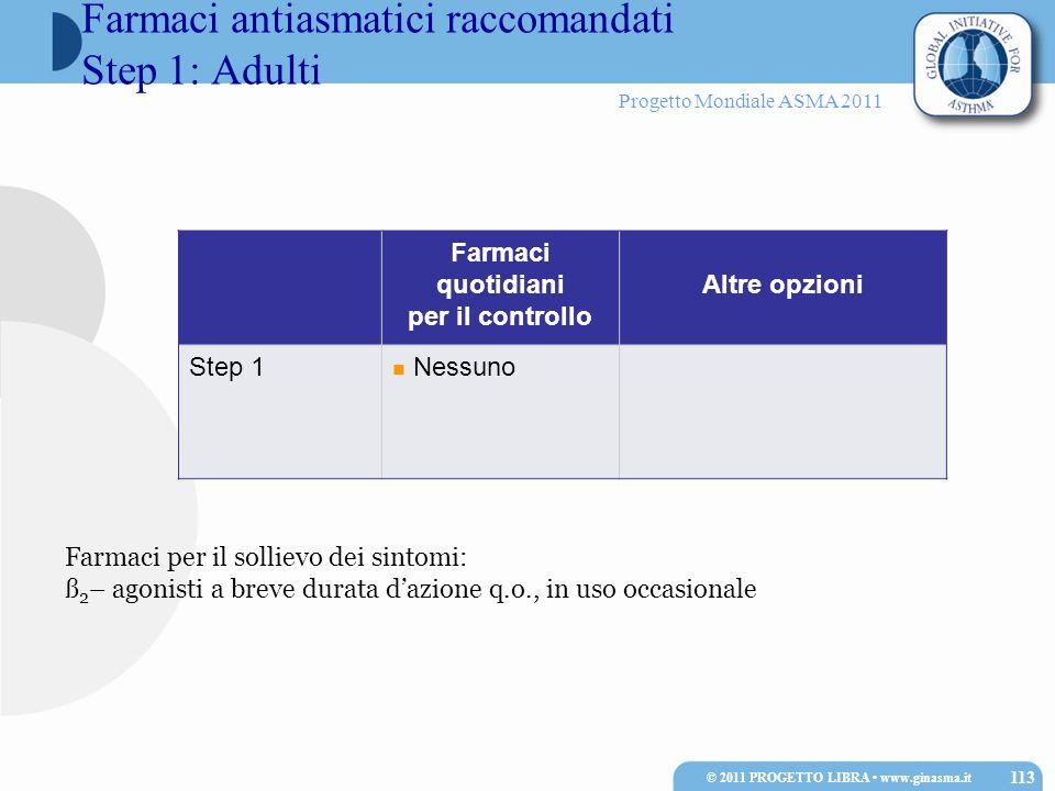 Progetto Mondiale ASMA 2011 Farmaci quotidiani per il controllo Altre opzioni Step 1 Nessuno Farmaci per il sollievo dei sintomi: ß 2 – agonisti a bre