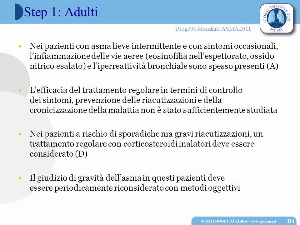 Progetto Mondiale ASMA 2011 Step 1: Adulti Nei pazienti con asma lieve intermittente e con sintomi occasionali, linfiammazione delle vie aeree (eosino