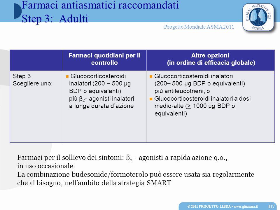 Progetto Mondiale ASMA 2011 Farmaci quotidiani per il controllo Altre opzioni (in ordine di efficacia globale) Step 3 Scegliere uno: Glucocorticostero