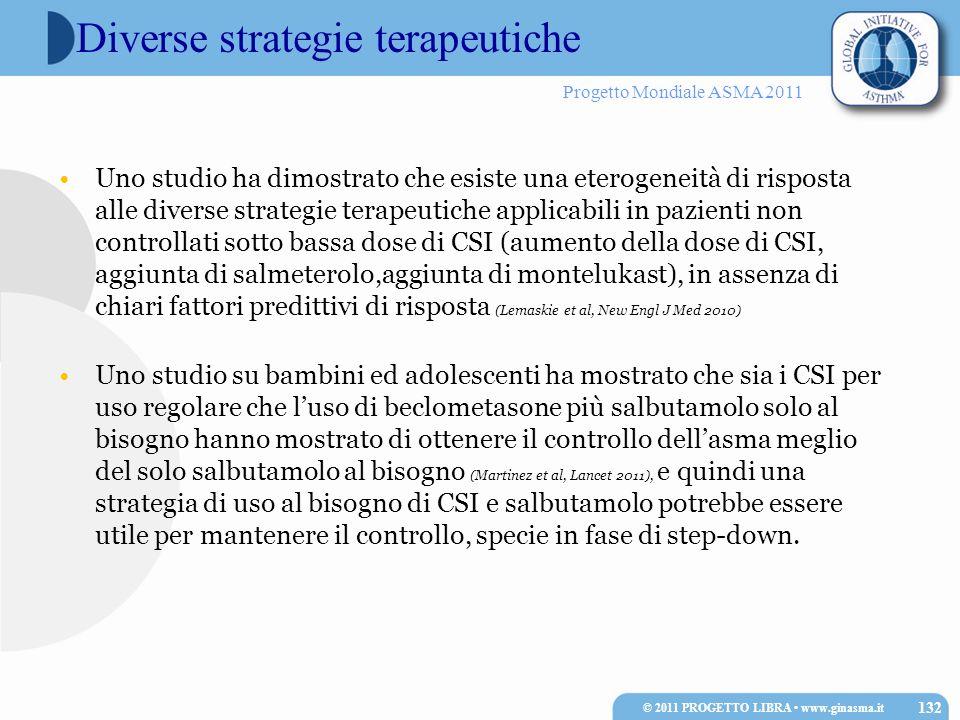 Progetto Mondiale ASMA 2011 Diverse strategie terapeutiche Uno studio ha dimostrato che esiste una eterogeneità di risposta alle diverse strategie ter