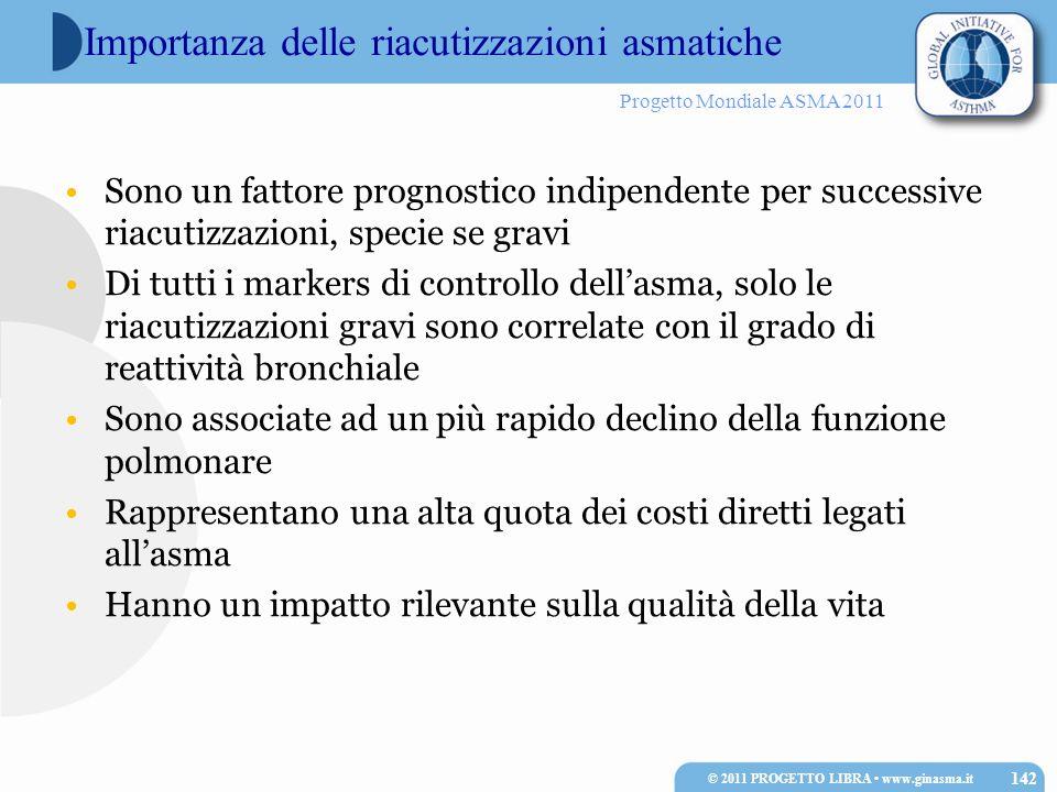 Progetto Mondiale ASMA 2011 Importanza delle riacutizzazioni asmatiche Sono un fattore prognostico indipendente per successive riacutizzazioni, specie