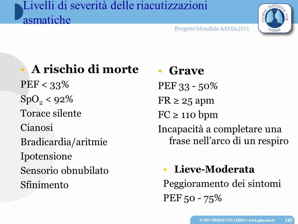 Progetto Mondiale ASMA 2011 Livelli di severità delle riacutizzazioni asmatiche © 2011 PROGETTO LIBRA www.ginasma.it 143 A rischio di morte PEF < 33%