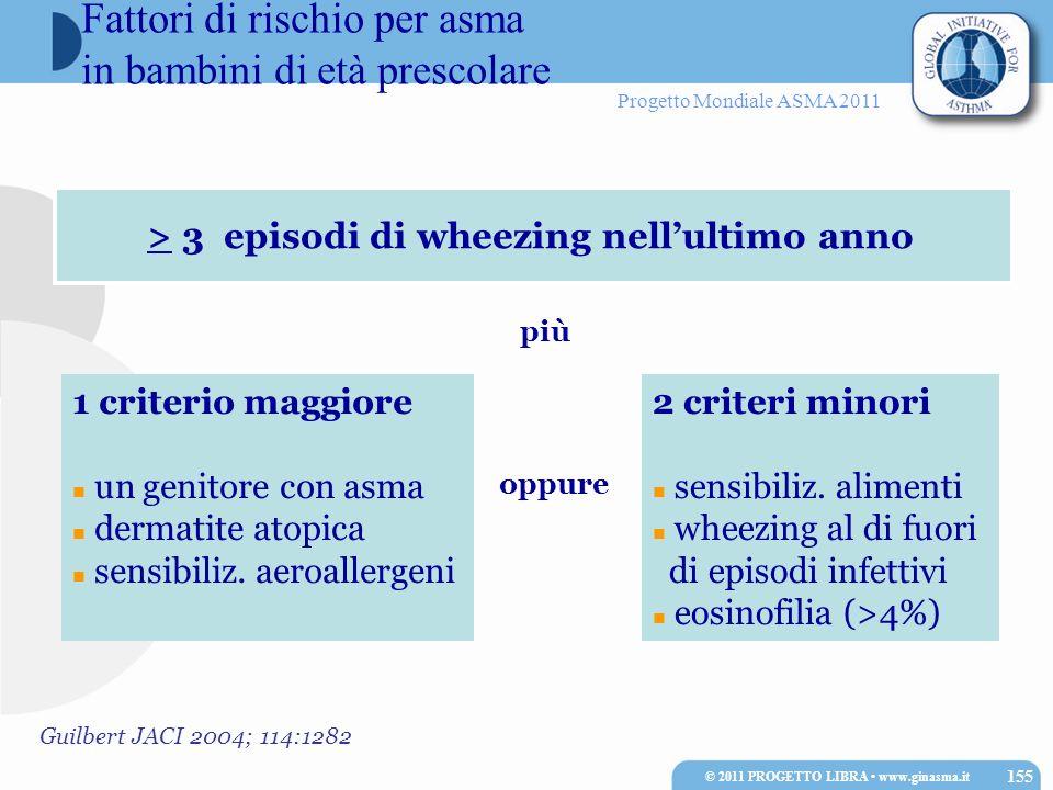 Progetto Mondiale ASMA 2011 più oppure > 3 episodi di wheezing nellultimo anno 1 criterio maggiore un genitore con asma dermatite atopica sensibiliz.