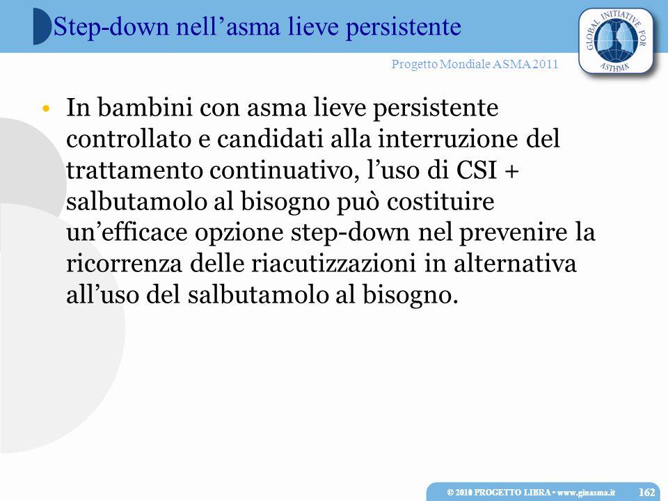 Progetto Mondiale ASMA 2011 Step-down nellasma lieve persistente In bambini con asma lieve persistente controllato e candidati alla interruzione del t