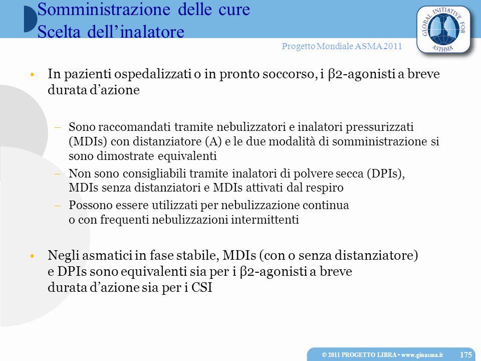 Progetto Mondiale ASMA 2011 In pazienti ospedalizzati o in pronto soccorso, i β2-agonisti a breve durata dazione –Sono raccomandati tramite nebulizzat