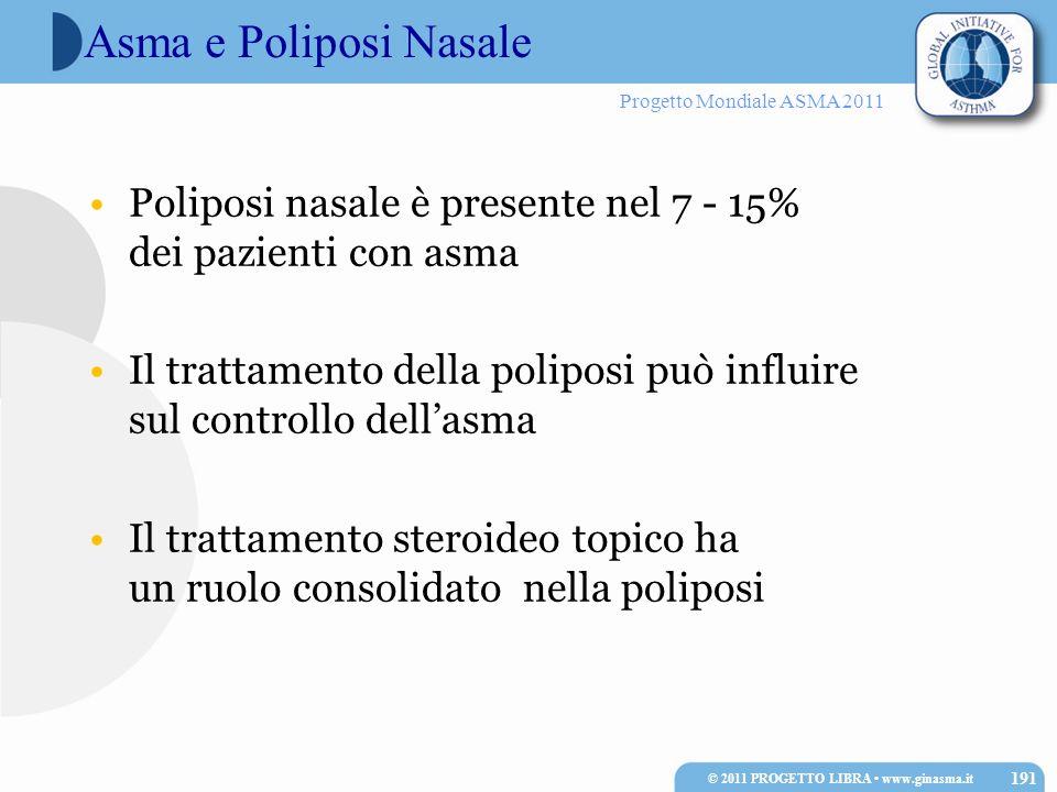 Progetto Mondiale ASMA 2011 Asma e Poliposi Nasale Poliposi nasale è presente nel 7 - 15% dei pazienti con asma Il trattamento della poliposi può infl