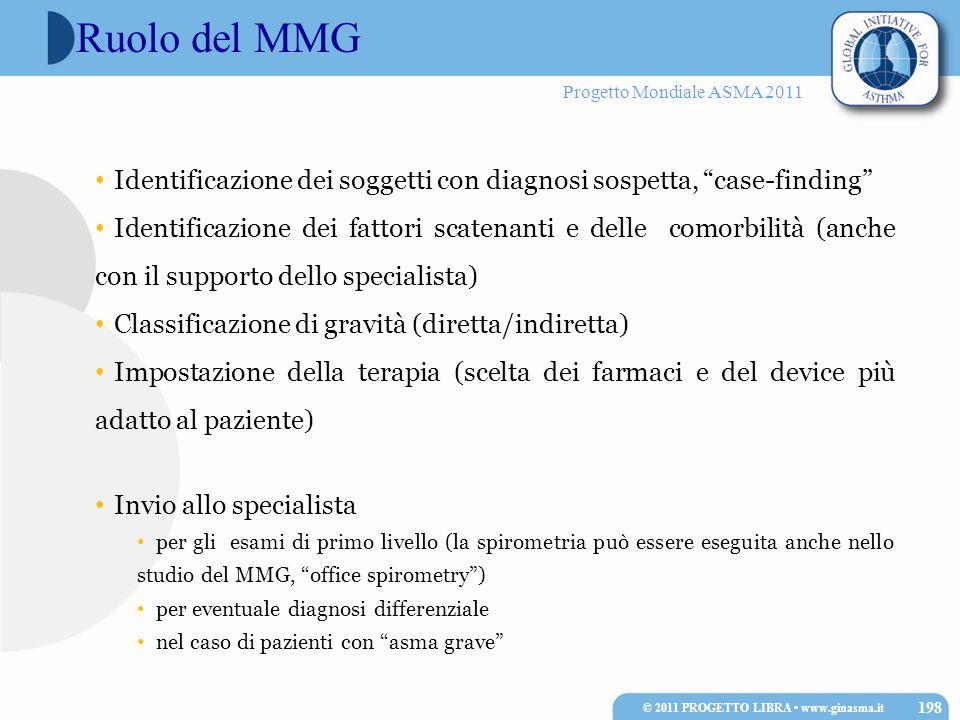 Progetto Mondiale ASMA 2011 Ruolo del MMG Identificazione dei soggetti con diagnosi sospetta, case-finding Identificazione dei fattori scatenanti e de