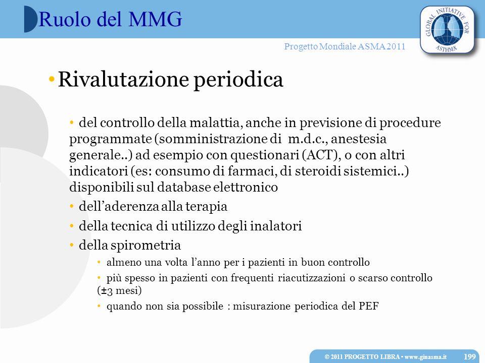 Progetto Mondiale ASMA 2011 Ruolo del MMG Rivalutazione periodica del controllo della malattia, anche in previsione di procedure programmate (somminis