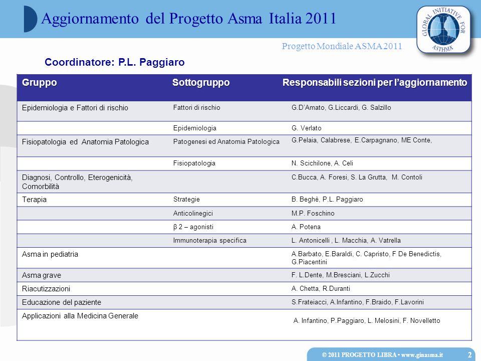 Progetto Mondiale ASMA 2011 Coordinatore: P.L. Paggiaro Aggiornamento del Progetto Asma Italia 2011 Gruppo Sottogruppo Responsabili sezioni per laggio