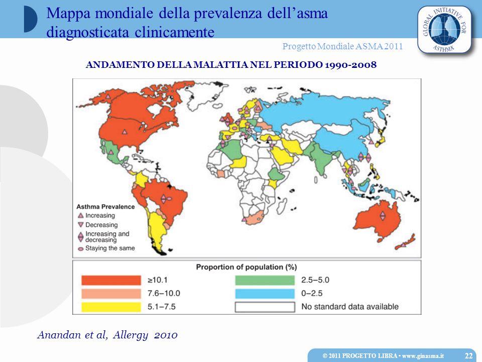 Progetto Mondiale ASMA 2011 Mappa mondiale della prevalenza dellasma diagnosticata clinicamente Anandan et al, Allergy 2010 ANDAMENTO DELLA MALATTIA N