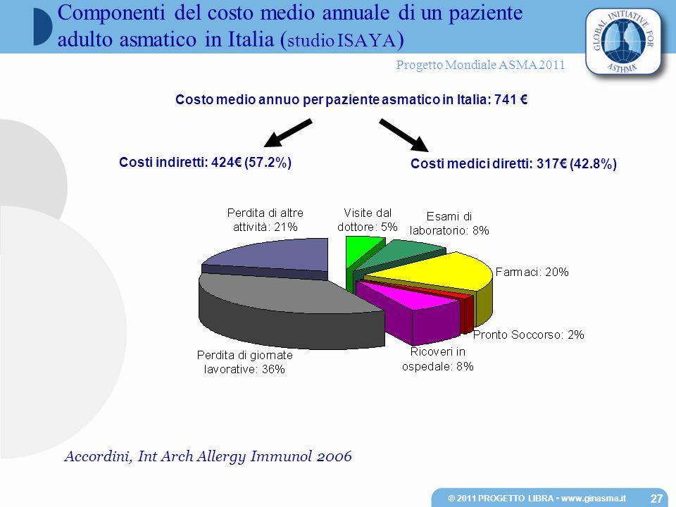 Progetto Mondiale ASMA 2011 Componenti del costo medio annuale di un paziente adulto asmatico in Italia ( studio ISAYA ) © 2011 PROGETTO LIBRA www.gin