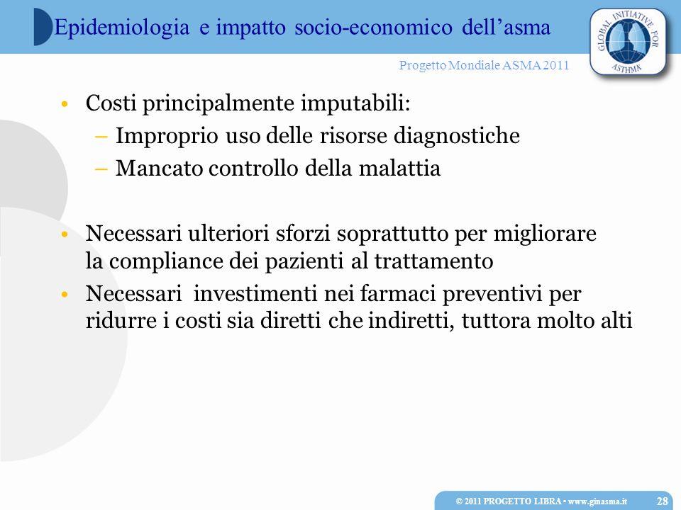 Progetto Mondiale ASMA 2011 Epidemiologia e impatto socio-economico dellasma Costi principalmente imputabili: –Improprio uso delle risorse diagnostich