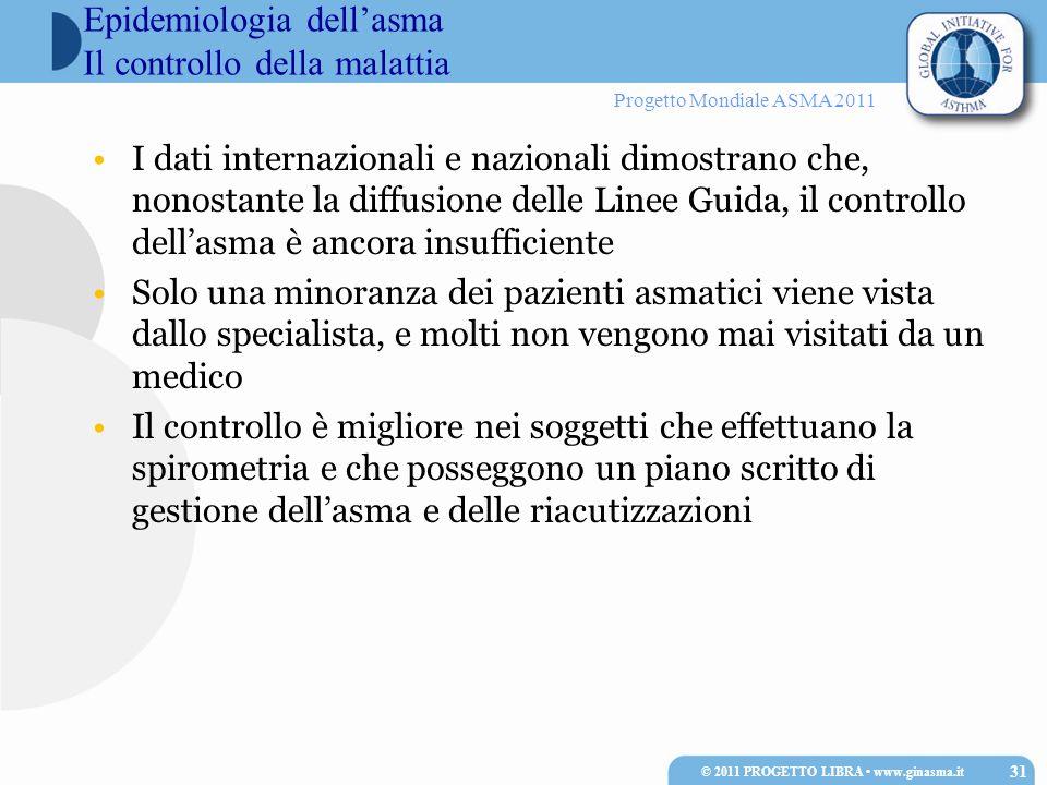Progetto Mondiale ASMA 2011 Epidemiologia dellasma Il controllo della malattia I dati internazionali e nazionali dimostrano che, nonostante la diffusi