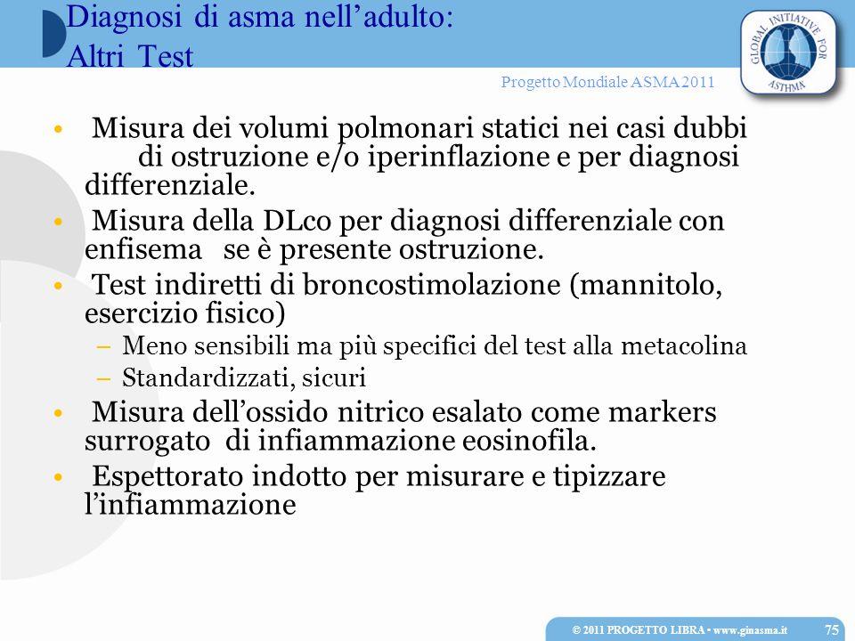Progetto Mondiale ASMA 2011 Misura dei volumi polmonari statici nei casi dubbi di ostruzione e/o iperinflazione e per diagnosi differenziale. Misura d