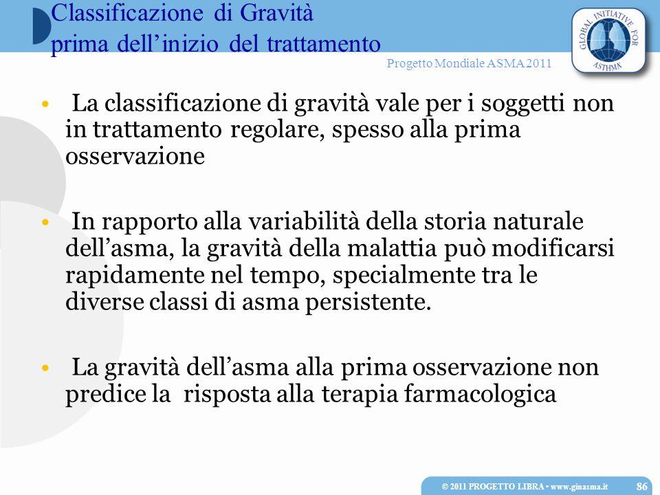 Progetto Mondiale ASMA 2011 La classificazione di gravità vale per i soggetti non in trattamento regolare, spesso alla prima osservazione In rapporto