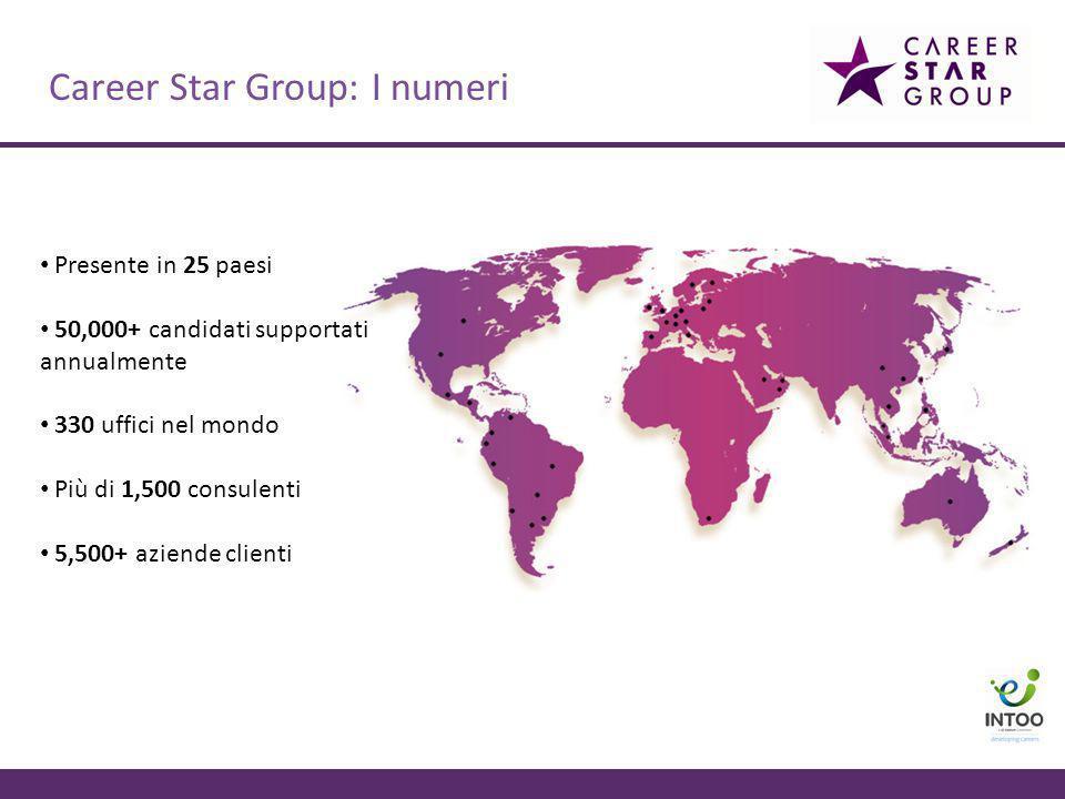 Career Star Group: I numeri Presente in 25 paesi 50,000+ candidati supportati annualmente 330 uffici nel mondo Più di 1,500 consulenti 5,500+ aziende