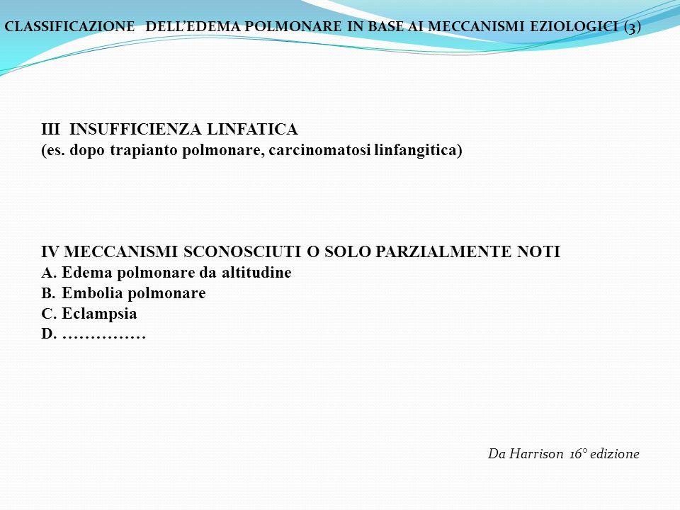 CLASSIFICAZIONE DELLEDEMA POLMONARE IN BASE AI MECCANISMI EZIOLOGICI (3) III INSUFFICIENZA LINFATICA (es. dopo trapianto polmonare, carcinomatosi linf