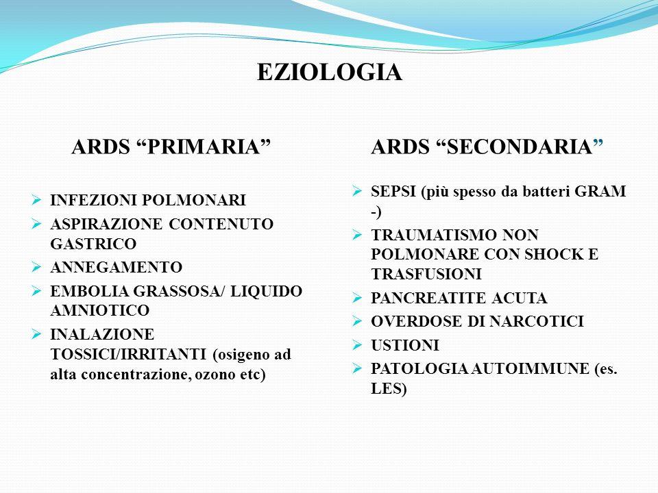 EZIOLOGIA ARDS PRIMARIAARDS SECONDARIA INFEZIONI POLMONARI ASPIRAZIONE CONTENUTO GASTRICO ANNEGAMENTO EMBOLIA GRASSOSA/ LIQUIDO AMNIOTICO INALAZIONE T