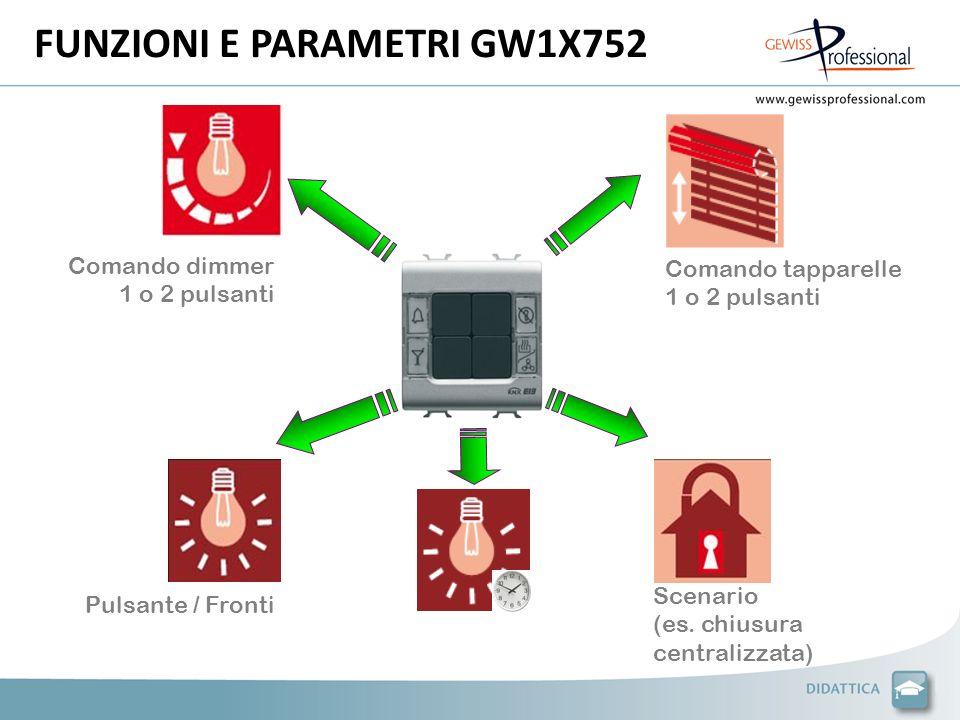 FUNZIONI E PARAMETRI GW1X752 Comando tapparelle 1 o 2 pulsanti Comando dimmer 1 o 2 pulsanti Pulsante / Fronti Scenario (es. chiusura centralizzata)