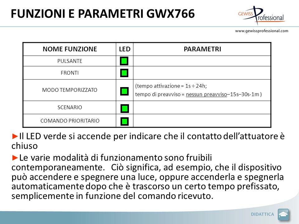 FUNZIONI E PARAMETRI GWX766 NOME FUNZIONELEDPARAMETRI PULSANTE FRONTI MODO TEMPORIZZATO (tempo attivazione = 1s ÷ 24h; tempo di preavviso = nessun preavviso–15s–30s-1m ) SCENARIO COMANDO PRIORITARIO Il LED verde si accende per indicare che il contatto dellattuatore è chiuso Le varie modalità di funzionamento sono fruibili contemporaneamente.