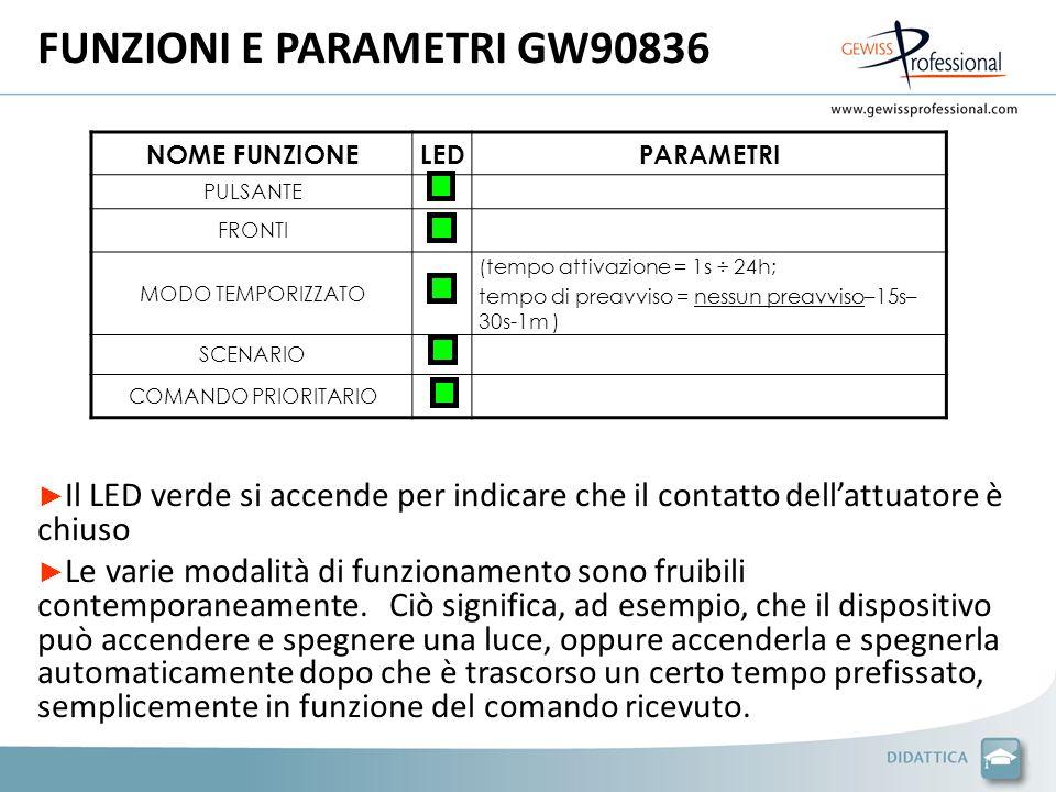FUNZIONI E PARAMETRI GW90836 NOME FUNZIONELEDPARAMETRI PULSANTE FRONTI MODO TEMPORIZZATO (tempo attivazione = 1s ÷ 24h; tempo di preavviso = nessun preavviso–15s– 30s-1m ) SCENARIO COMANDO PRIORITARIO Il LED verde si accende per indicare che il contatto dellattuatore è chiuso Le varie modalità di funzionamento sono fruibili contemporaneamente.