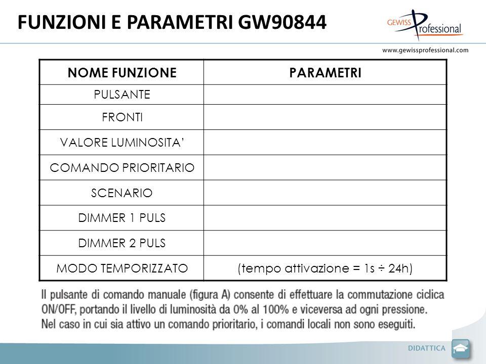 FUNZIONI E PARAMETRI GW90844 NOME FUNZIONEPARAMETRI PULSANTE FRONTI VALORE LUMINOSITA COMANDO PRIORITARIO SCENARIO DIMMER 1 PULS DIMMER 2 PULS MODO TE
