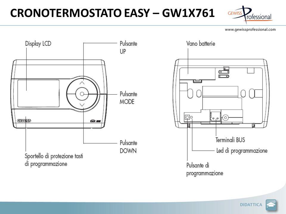 CRONOTERMOSTATO EASY – GW1X761