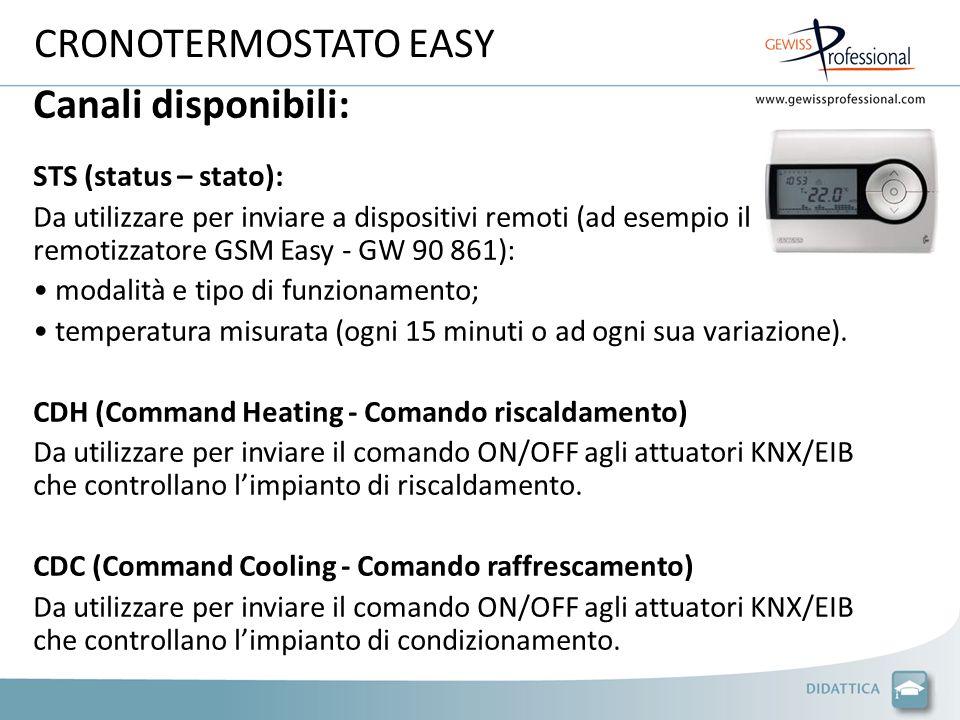 CRONOTERMOSTATO EASY Canali disponibili: STS (status – stato): Da utilizzare per inviare a dispositivi remoti (ad esempio il remotizzatore GSM Easy - GW 90 861): modalità e tipo di funzionamento; temperatura misurata (ogni 15 minuti o ad ogni sua variazione).