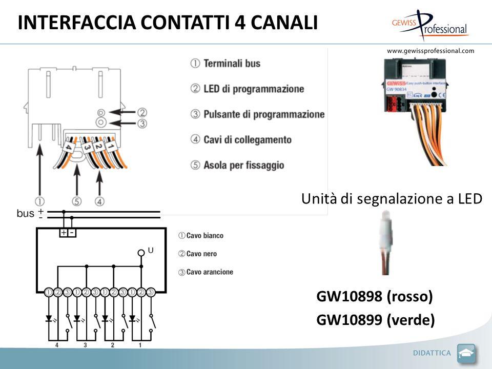 INTERFACCIA CONTATTI 4 CANALI GW10898 (rosso) GW10899 (verde) Unità di segnalazione a LED