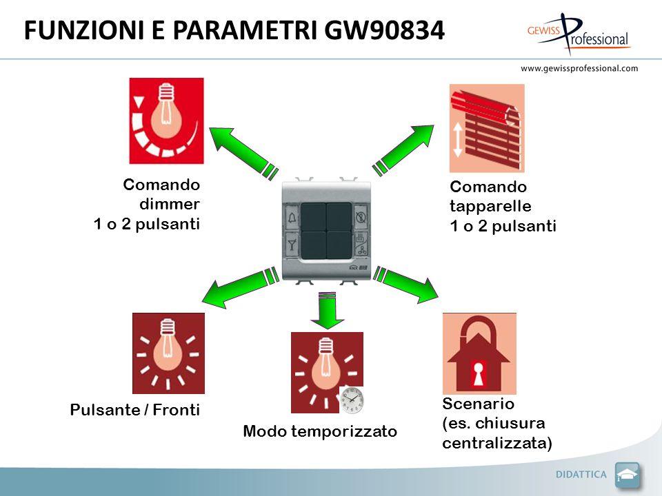 FUNZIONI E PARAMETRI GW90834 Scenario (es. chiusura centralizzata) Comando tapparelle 1 o 2 pulsanti Comando dimmer 1 o 2 pulsanti Pulsante / Fronti M