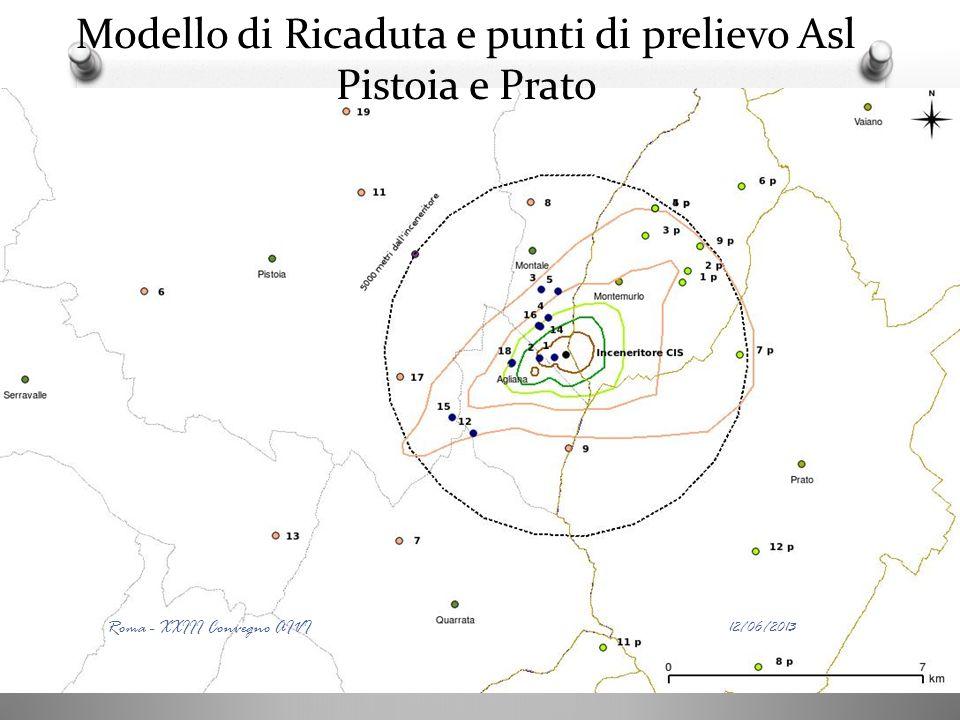 Modello di Ricaduta e punti di prelievo Asl Pistoia e Prato 12/06/2013 Roma - XXIII Convegno AIVI