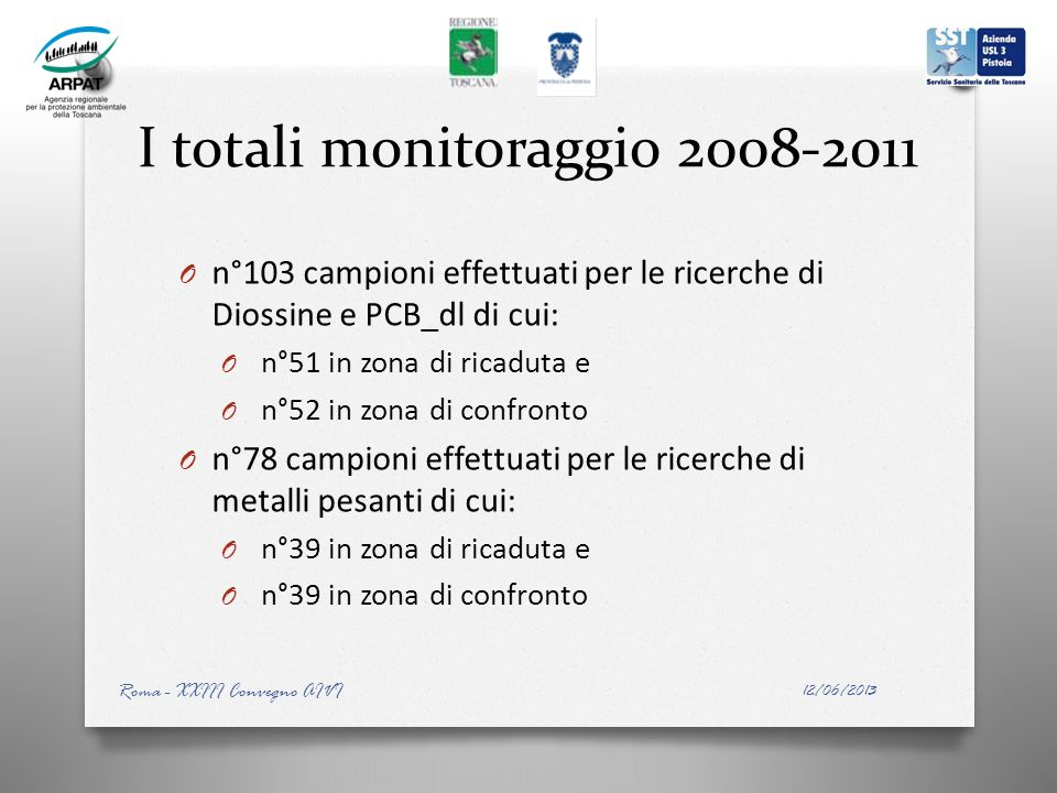 I totali monitoraggio 2008-2011 O n°103 campioni effettuati per le ricerche di Diossine e PCB_dl di cui: O n°51 in zona di ricaduta e O n°52 in zona d
