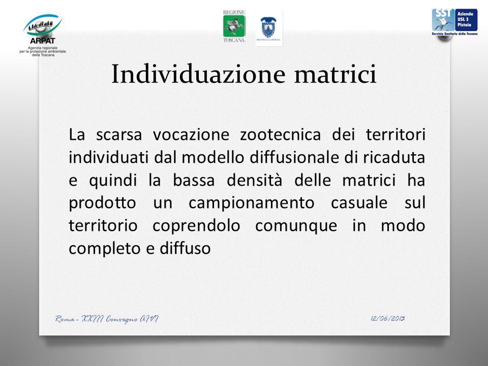 Individuazione matrici La scarsa vocazione zootecnica dei territori individuati dal modello diffusionale di ricaduta e quindi la bassa densità delle matrici ha prodotto un campionamento casuale sul territorio coprendolo comunque in modo completo e diffuso 12/06/2013 Roma - XXIII Convegno AIVI
