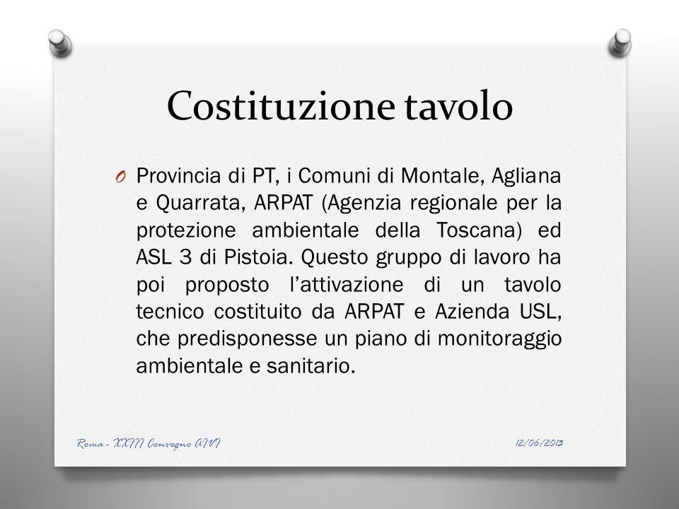 Costituzione tavolo O Provincia di PT, i Comuni di Montale, Agliana e Quarrata, ARPAT (Agenzia regionale per la protezione ambientale della Toscana) ed ASL 3 di Pistoia.