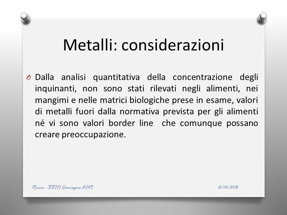Metalli: considerazioni O Dalla analisi quantitativa della concentrazione degli inquinanti, non sono stati rilevati negli alimenti, nei mangimi e nell