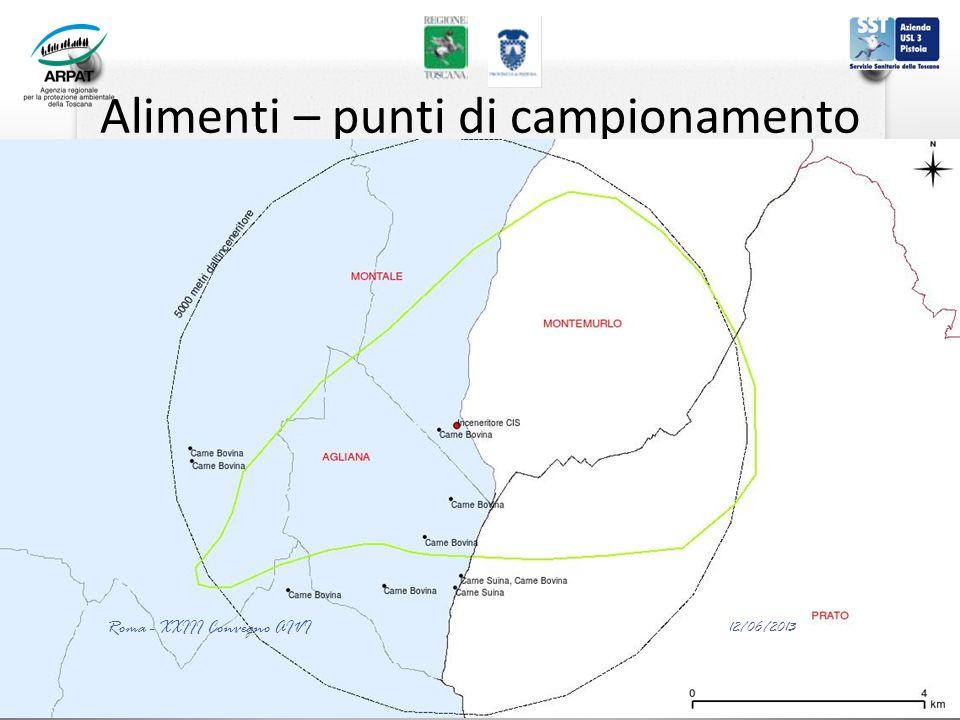 Alimenti – punti di campionamento 12/06/2013 Roma - XXIII Convegno AIVI
