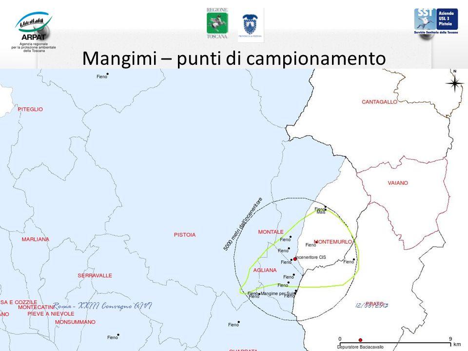 Mangimi – punti di campionamento 12/06/2013 Roma - XXIII Convegno AIVI