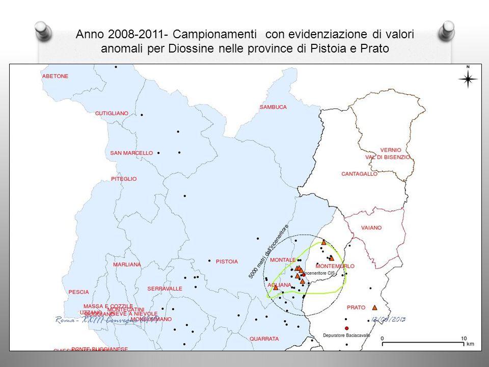 Anno 2008-2011- Campionamenti con evidenziazione di valori anomali per Diossine nelle province di Pistoia e Prato 12/06/2013 Roma - XXIII Convegno AIVI